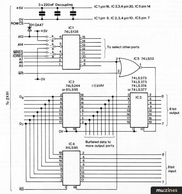Micromusic (EMM Jan 82) on