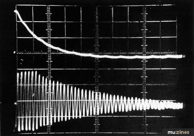 Understanding Electronics (EMM Oct 82)