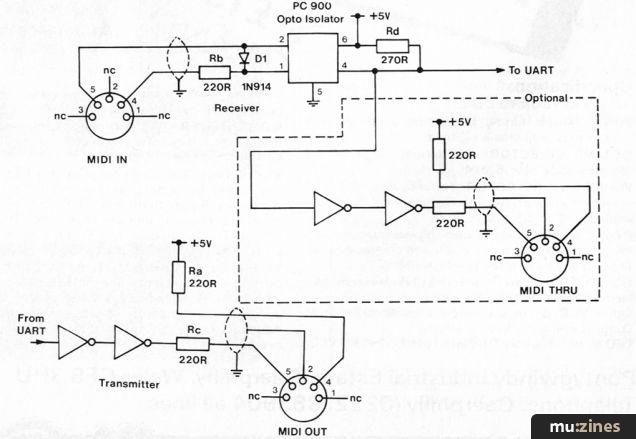 Introducing the MIDI (EMM May 83)