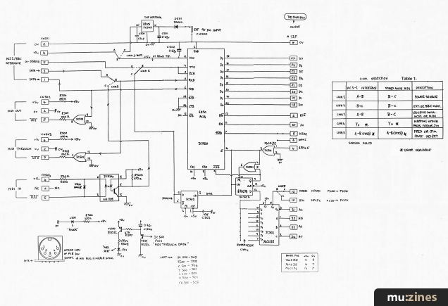 Powertran BBC-MIDI Interface (EMM Apr 85)