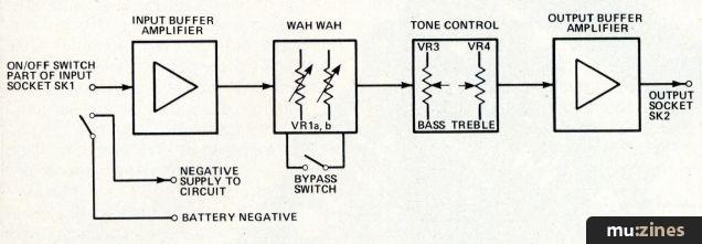 Wah-Tone Pedal (ES Nov 83) on