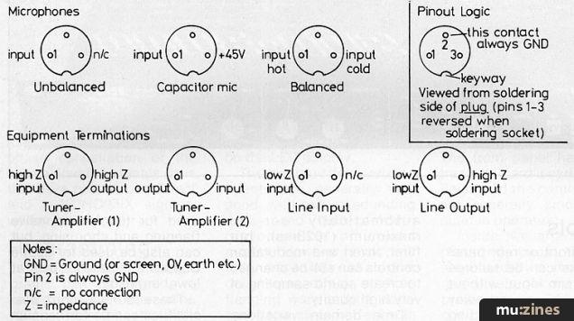 Interconnect Hsr Feb 84, 5 Pin Din Plug Wiring Diagram