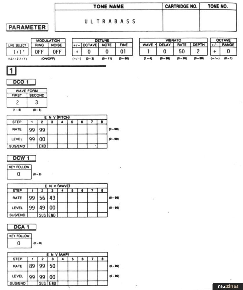Roland 106 vs Yamaha DX9 (ES May 84)