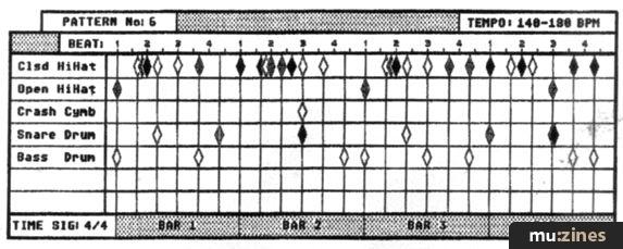 On The Beat (MT Feb 90)