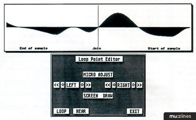 Audio Visual Research Pro-Series 12 (MT Apr 91)