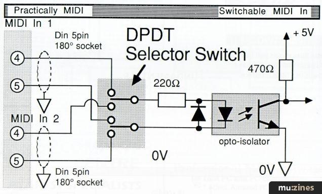Practically MIDI (SOS Oct 87)