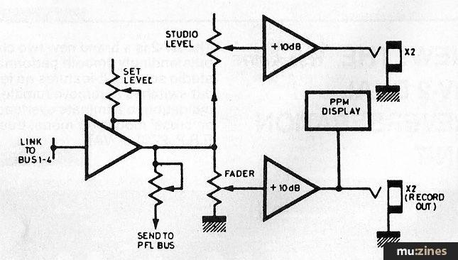 destiny modular mixer  hsr jan 84